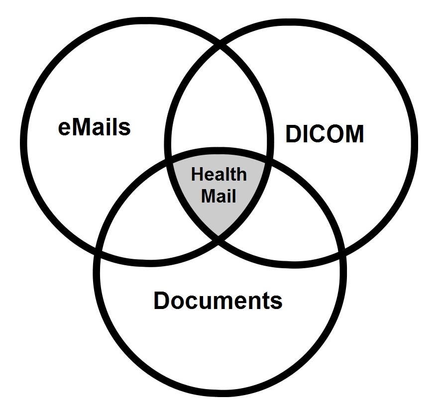 HealthMail Grafimedia